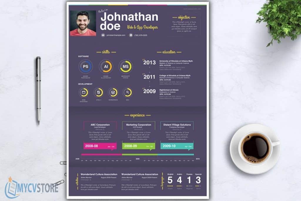 Digital CV