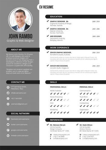 full cv resume